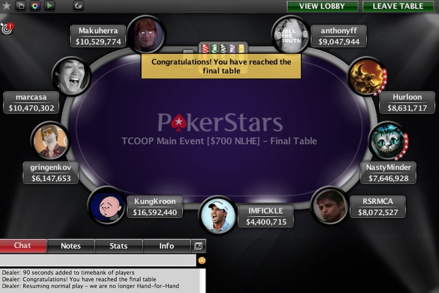 2016-TCOOP-49-finaltable