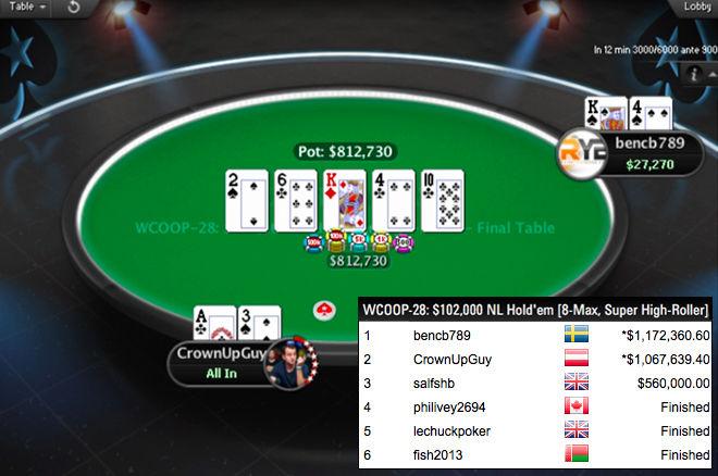 Кто нибудь выиграл в онлайн покер novomatic slots casino online